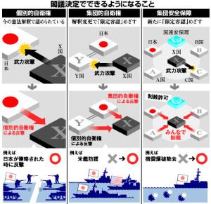 Japans_Reinterpertation_der_Verfassung