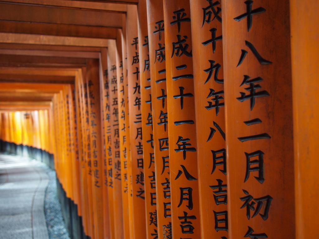 Bild 9. Die Inschriften der Torii.